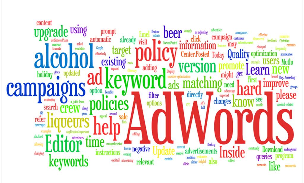 The Importance of Negative Keywords